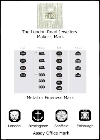 edinburgh assay office makers marks That is the function of trademarks or makers' marks to be a true hallmark,  edinburgh the assay office marks are  edinburgh assay offices now strike marks.